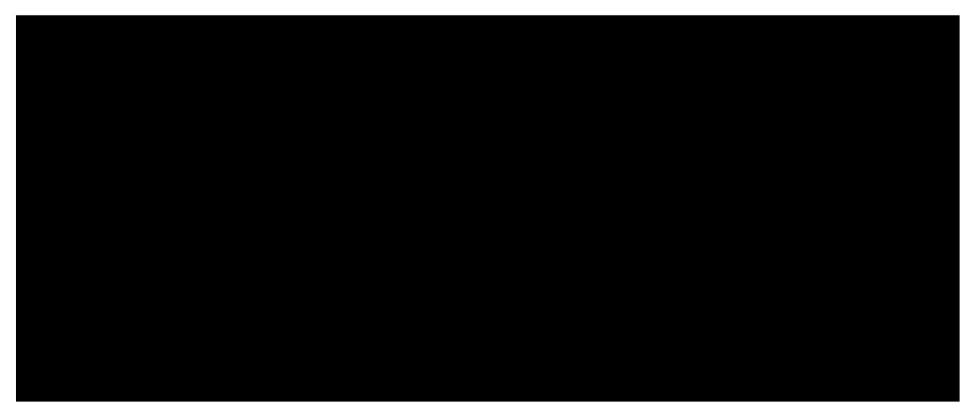 Gamesa Electric GenSet